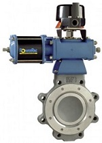 Control Valves and On-Off